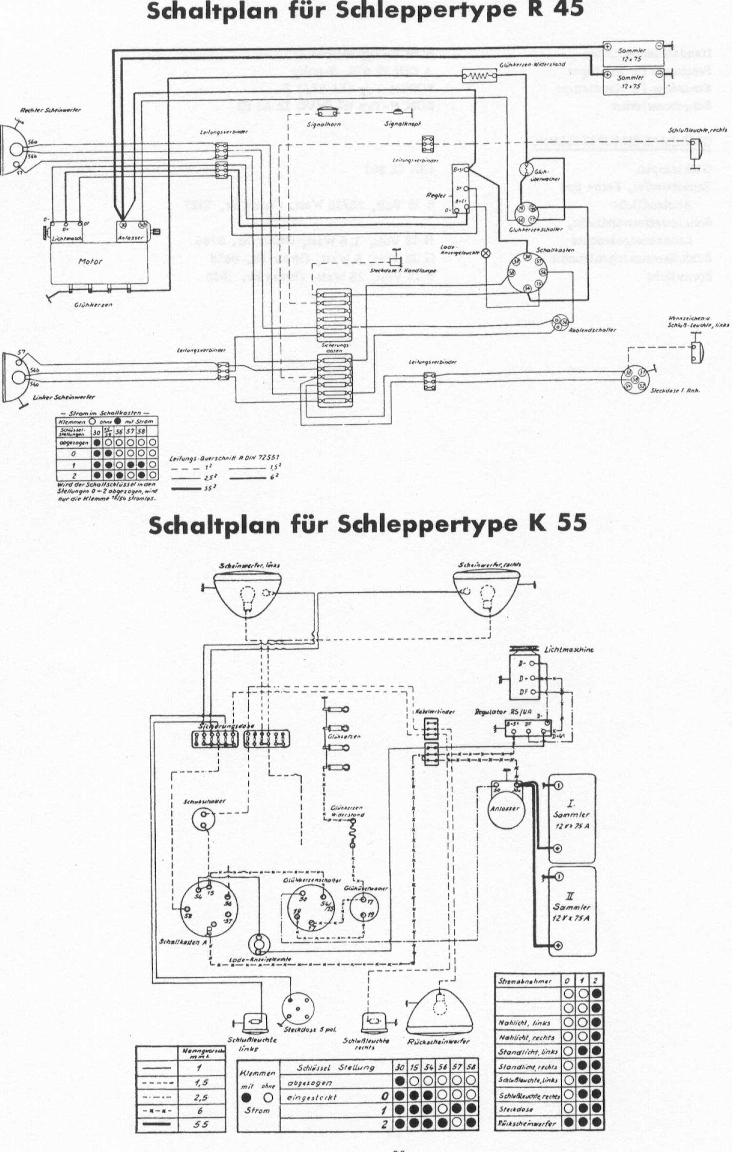 Ausgezeichnet 220 Schaltkasten Schaltplan Fotos - Der Schaltplan ...